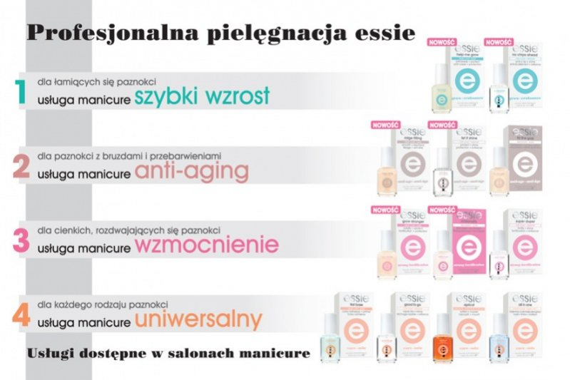 Gama produktów do pielęgnacji paznokci od Essie