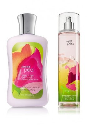 WYNIKI KONKURSU BATH&BODY WORKS