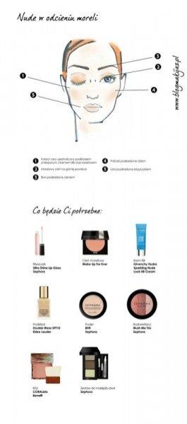 trendy w makijaży jesień zima 2013/2014 Sephora