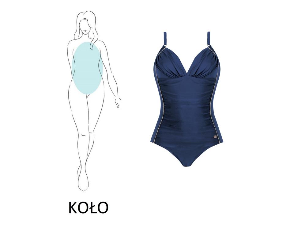 0ec22cc8059c4c Kostium kąpielowy a typ figury: jak dobrać odpowiedni model? | lamode